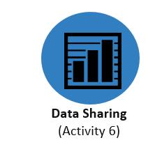 Data Sharing( Activity 6 )