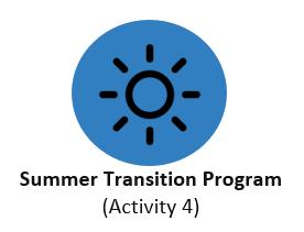 Summer Transition Program(Activity 4 )